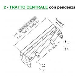 Canale a fessura ridotta mm 8 TRATTO INIZIALE con pendenza mm 3000 h. 68/80