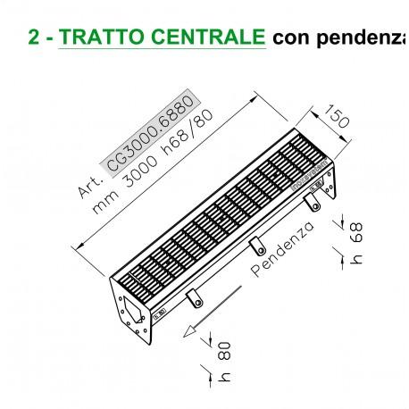 Canale a griglia TRATTO INIZIALE con pendenza mm 3000 h. 68/80